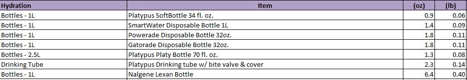 bottlecomparison1